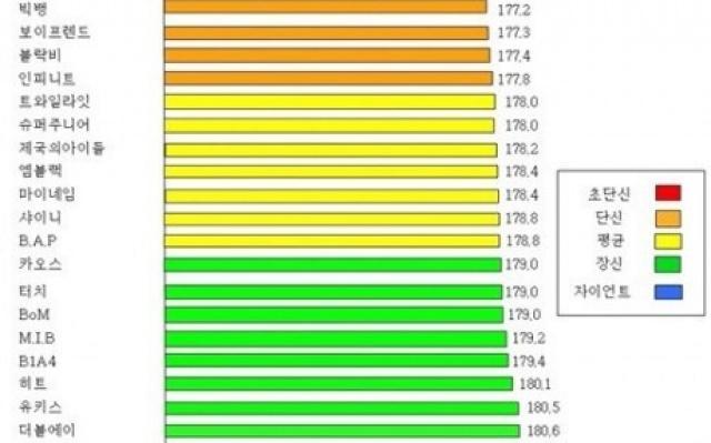 Porovnávací graf